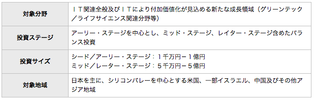 スクリーンショット 2013-04-29 10.42.10.png